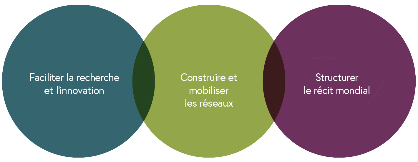 French_OurWork_graphic